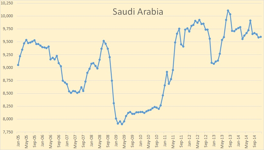 OPEC Crude Oil Production, What's Next? thumbnail