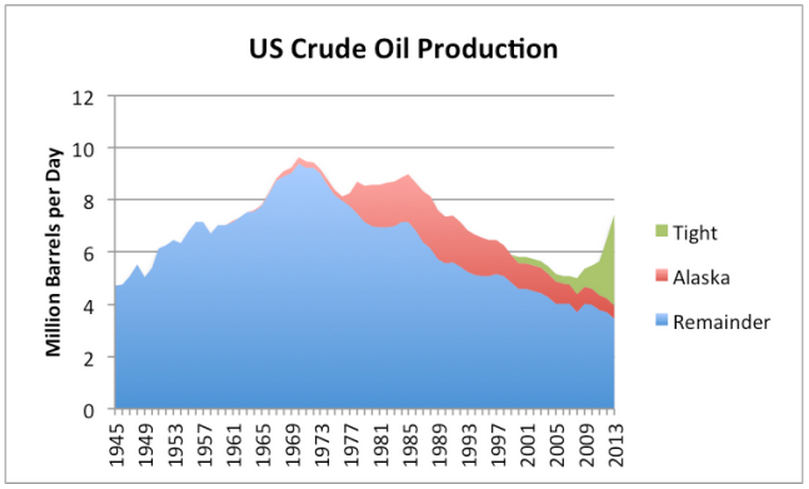 Anticipating the Peak of World Oil Production thumbnail