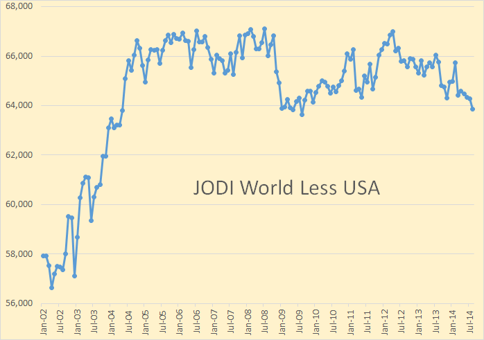 Jodi World Less USA