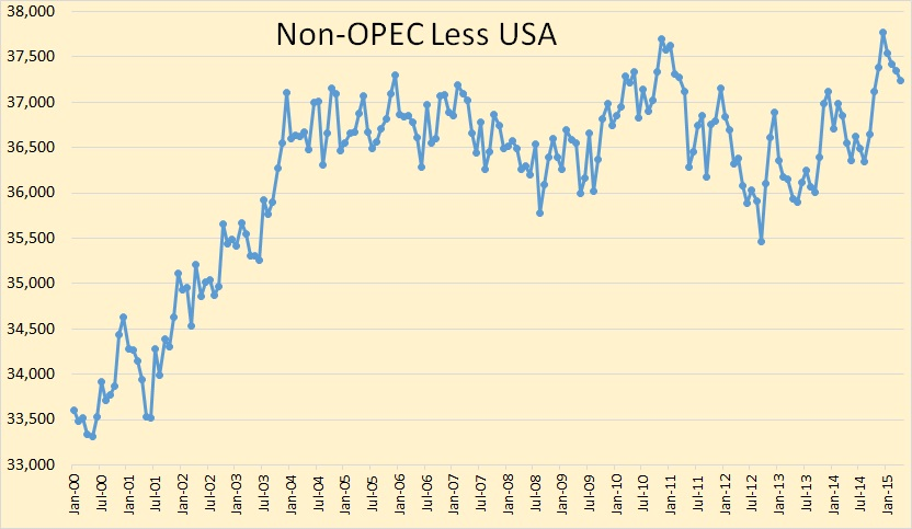 shortcomings of opec