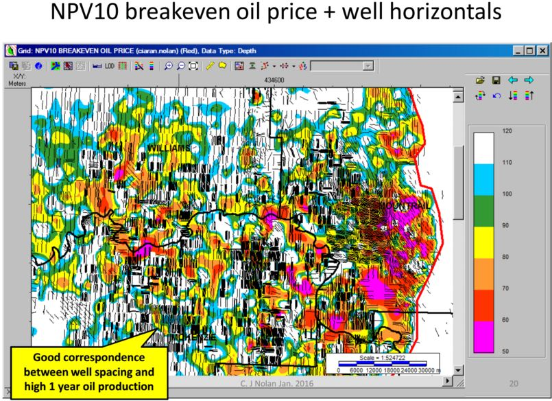 BAKKEN – Single Well Economics » Peak Oil Barrel