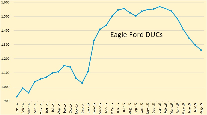 eagle-ford-ducs