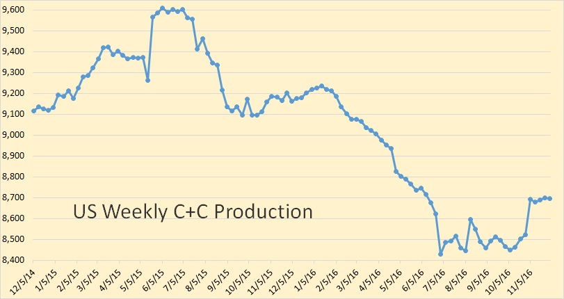 us-weekly-production