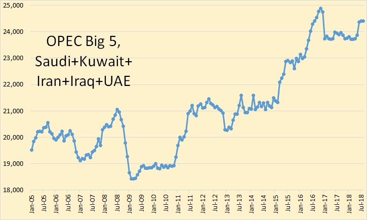 Ron Patterson: OPEC August Production Data thumbnail